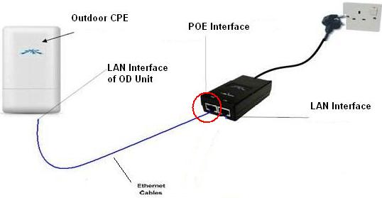 Check_connectivity_POE interface.JPG