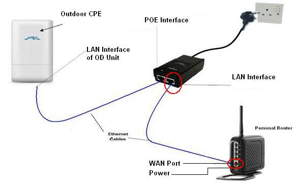 Check_connectivity_LAN Interface & WAN interface.JPG